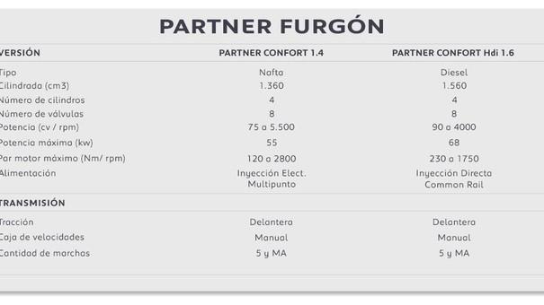 Peugeot_Argentina_Partnet_Furgon_Versiones