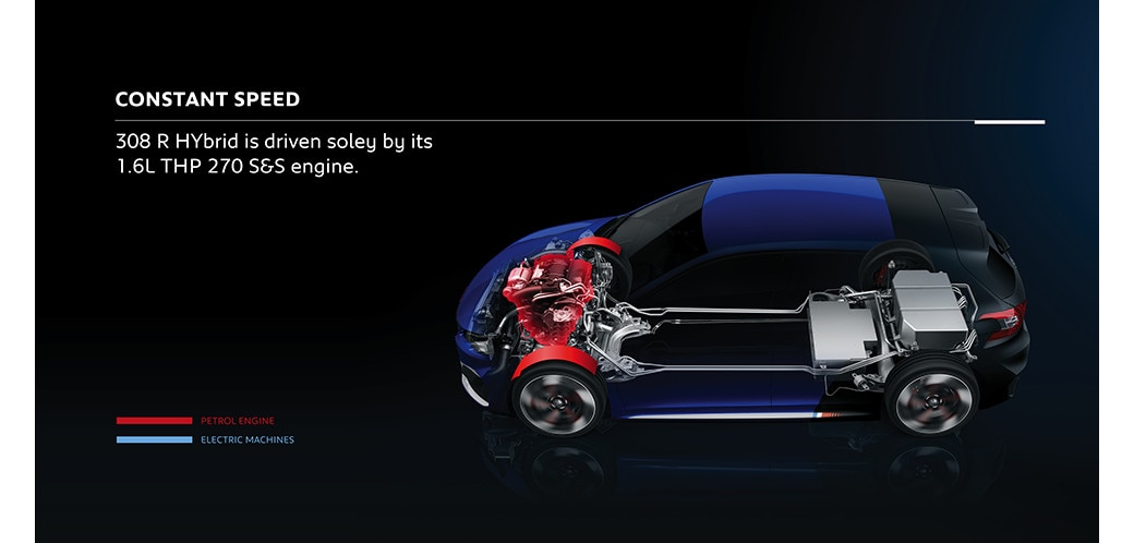 /image/15/4/motorisation_ultra_performante_2.78154.jpg