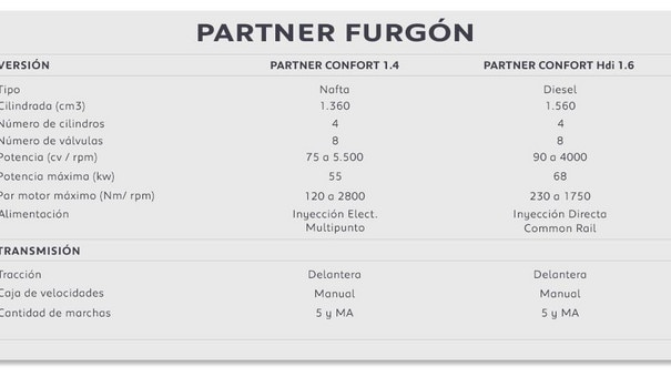 Ficha-Peugeot-Argentina-Partner-Furgon