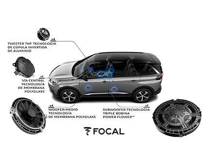 Placer Sensorial - Sistema hi-fi premium Focal - Peugeot 5008
