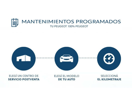 Mantenimiento-Programado-Peugeot-Argentina