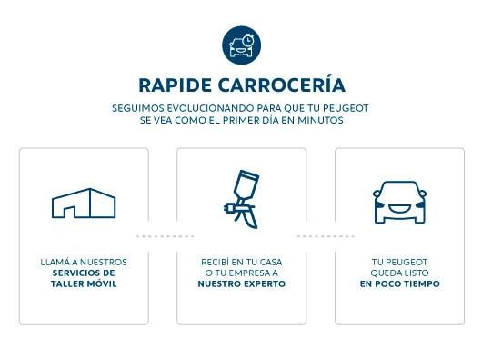 Peugeot-Argentina-Carroseria